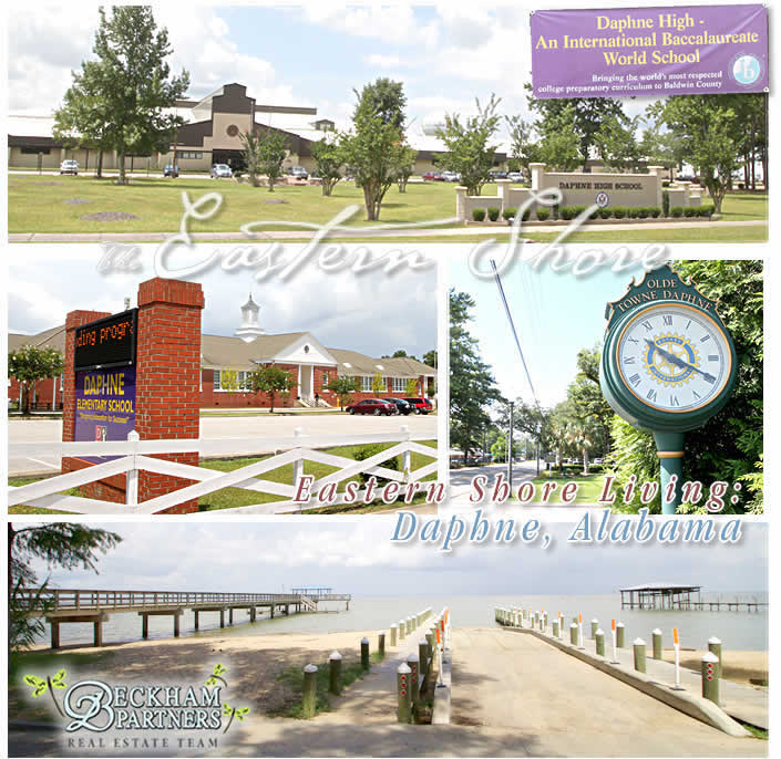 Daphne Schools - Find Daphne Homes for Sale nearby