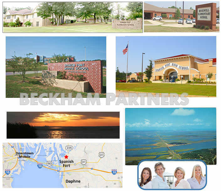 Spanish Fort - listing by Spanish Fort Real Estate team, Beckham Partners