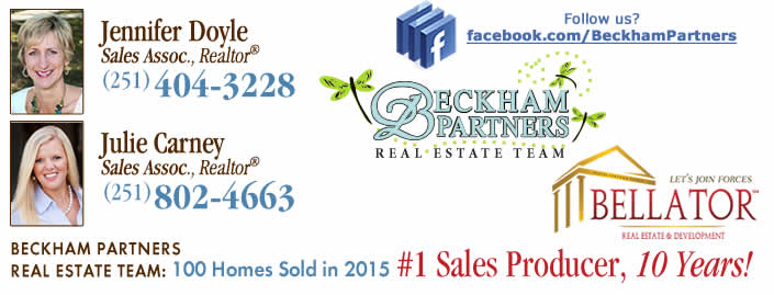 Visit Beckham Partners Real Estate Team Facebook Page